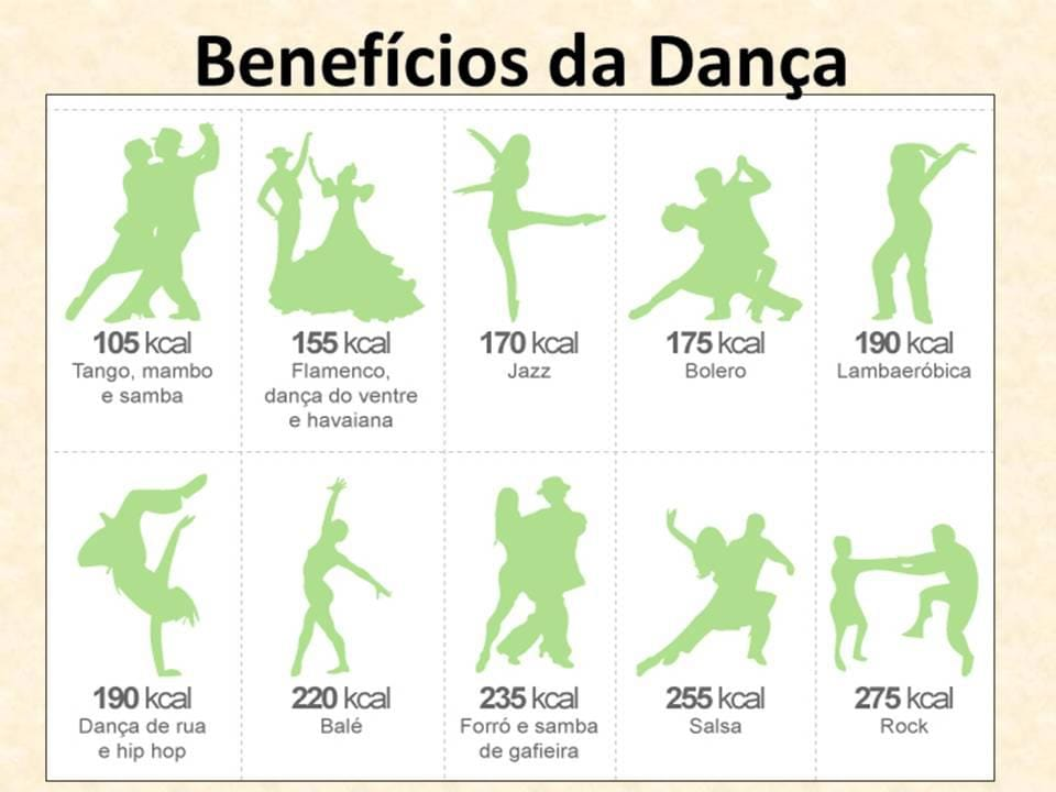 benefícios da dança saude