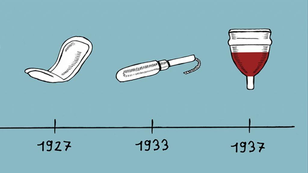 Desvantagens copo menstrual