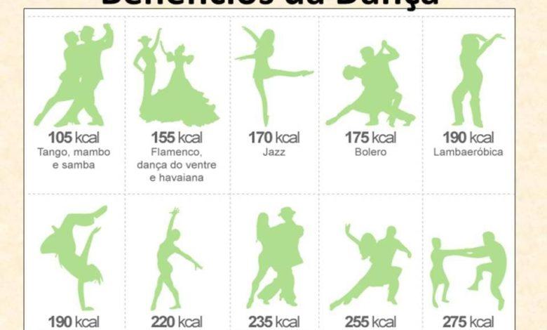 beneficios da danca para o bem estar e saude