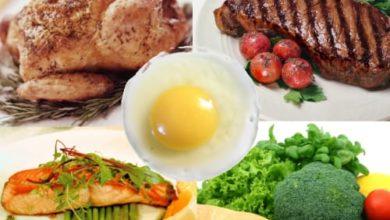 Photo of Proteínas: O que são, e quais seus benefícios
